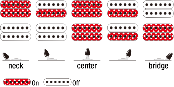 GRGR131EX's Switching system diagram
