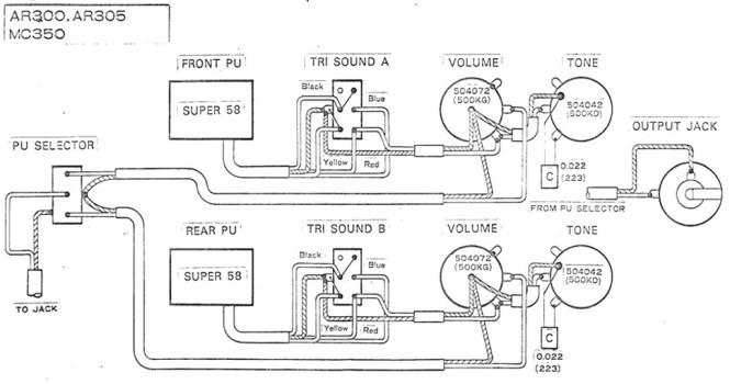 Ibanez Pickup Wiring Diagram Wiring Diagram - Ibanez sz320 wiring diagram