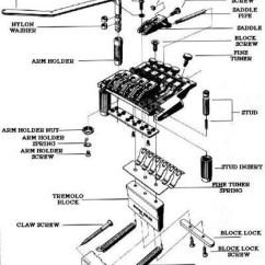 Ibanez Rg 320 Dx Wiring Diagram Rv Trailer Light Rules Catalog Index
