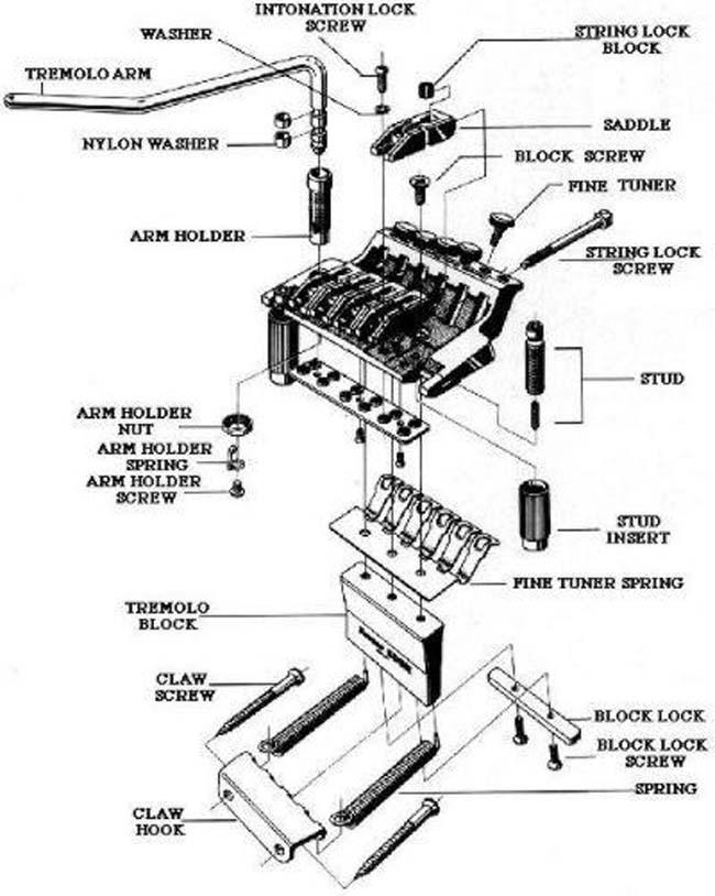 Problema: Ruido en Floyd Rose de una Ibanez RG470 : El