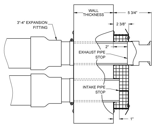 small resolution of pipes extend completely through the wall vertical orientation shown