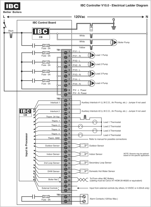 small resolution of touchscreen controller electrical wiring diagram