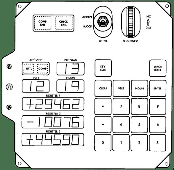 Virtual AGC Assembly-Language Manual