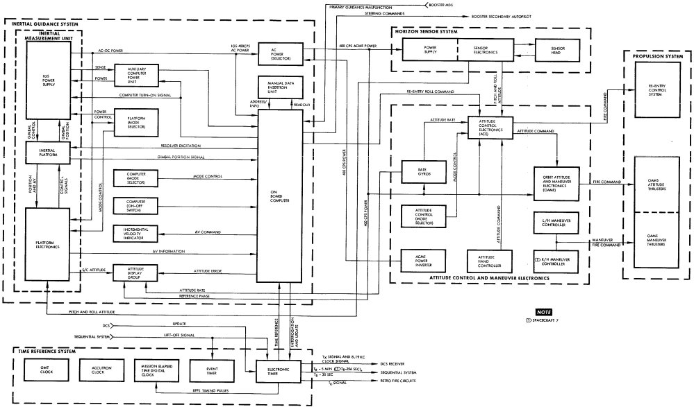 medium resolution of a block diagram of a computer system