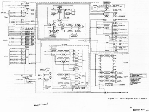 small resolution of apollo blue ox wiring diagram online schematic diagram u2022 honda tail light wiring diagram 1995