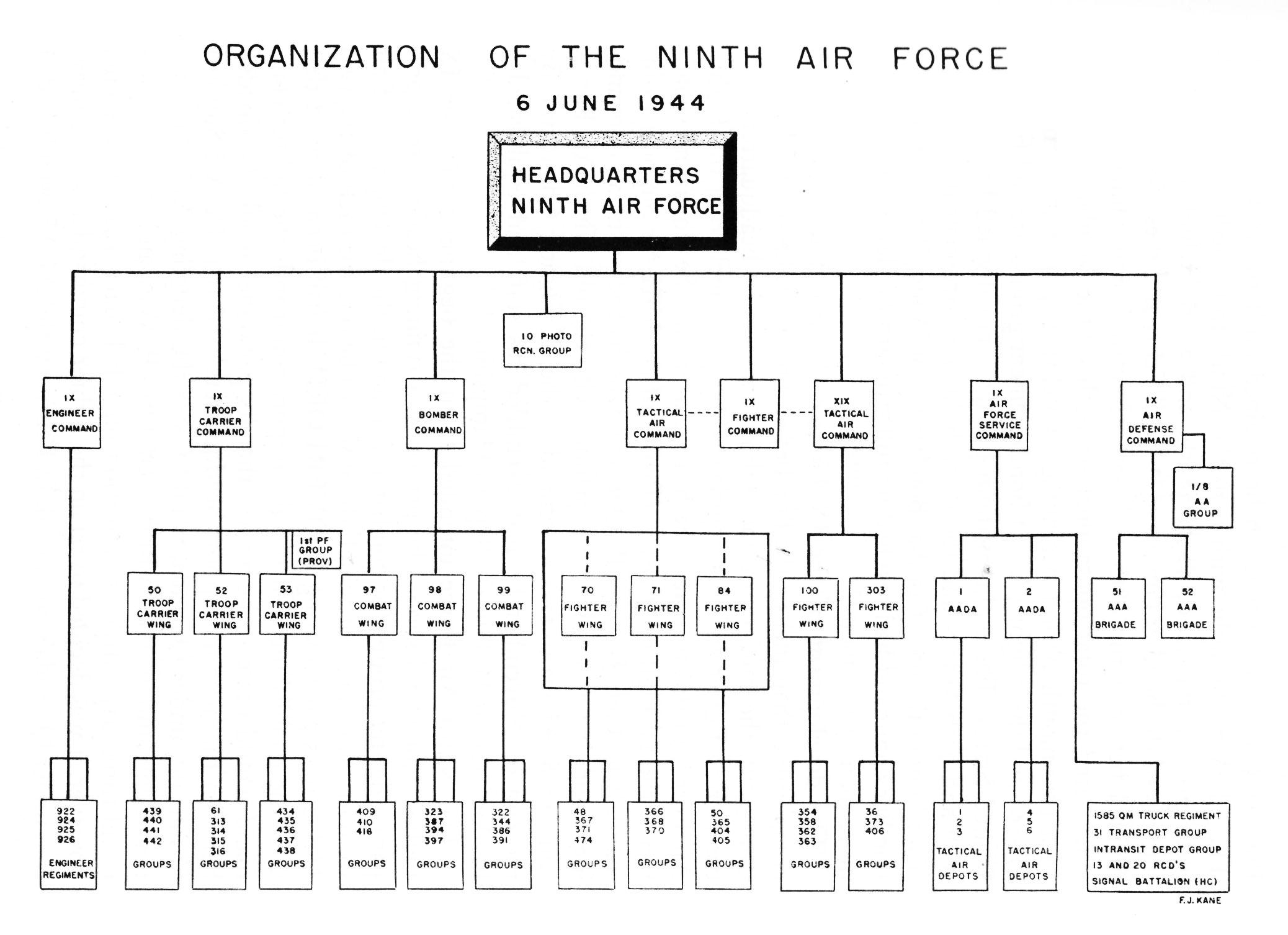 Af Chapel Wing Organizational Chart