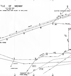 13 1 track chart battle of midway 4 6 june 1942 facing p  [ 2400 x 823 Pixel ]