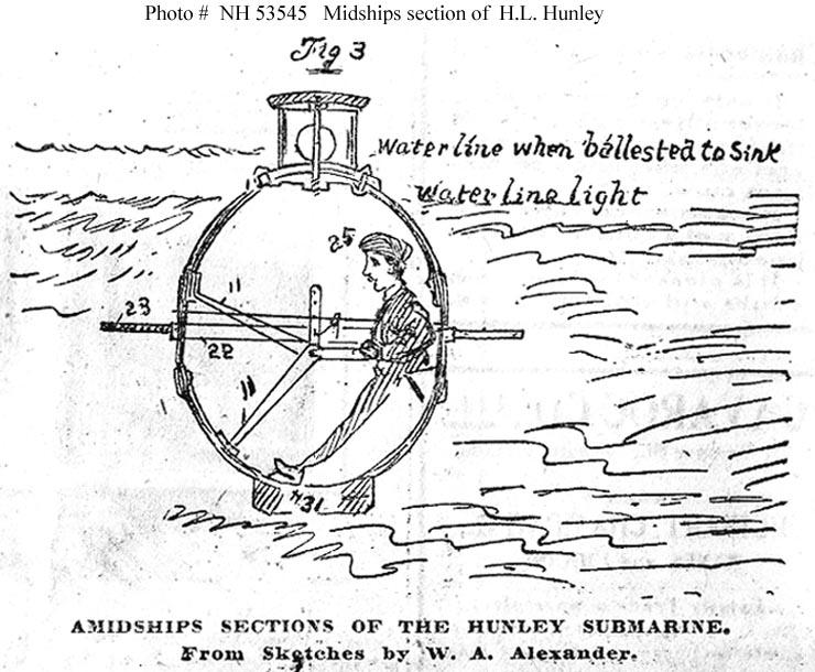 Confederate Ships--H.L. Hunley (1863-1864)