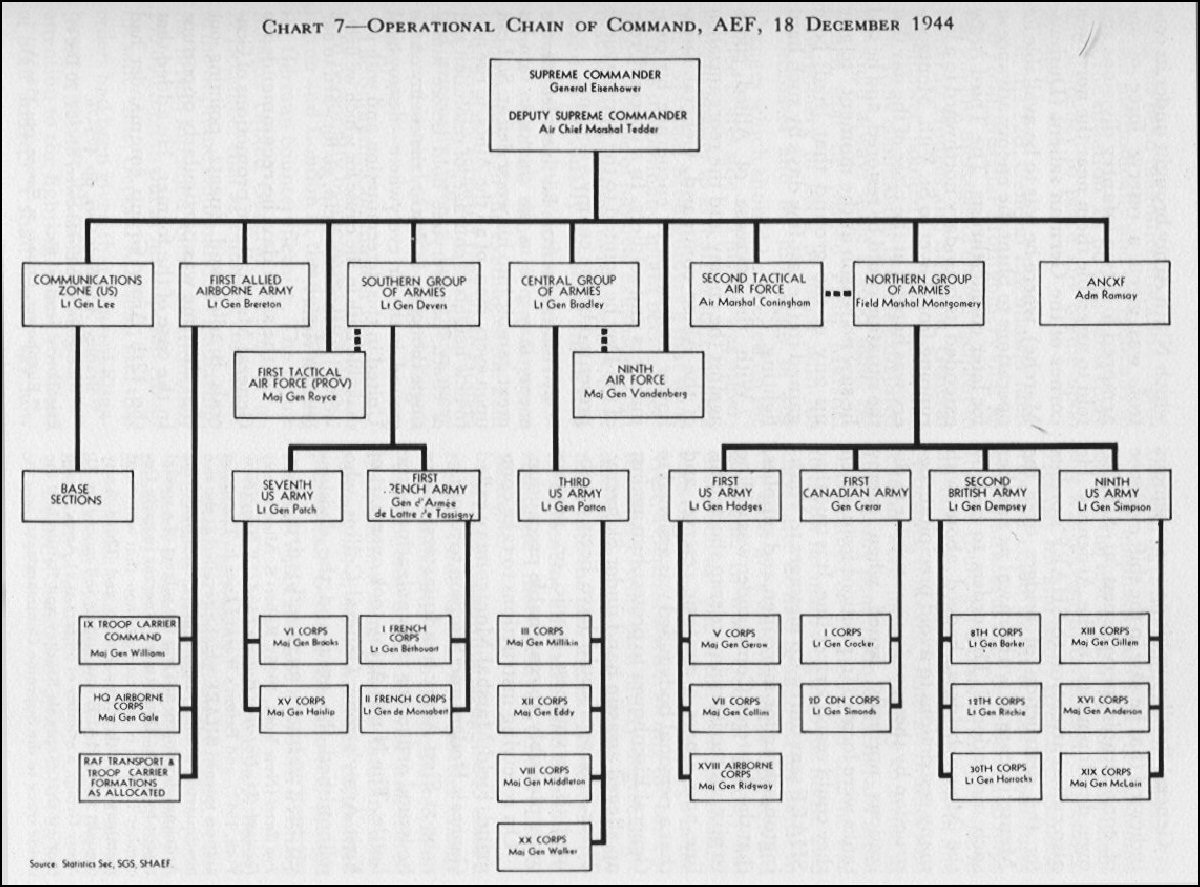 HyperWar: US Army in WWII: The Supreme Command (ETO