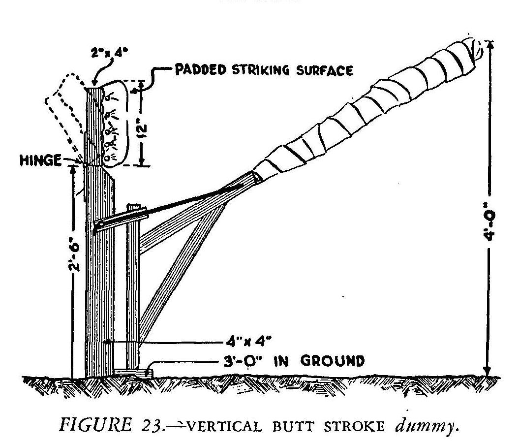 HyperWar: US Army Field Manual 23-25--Bayonet