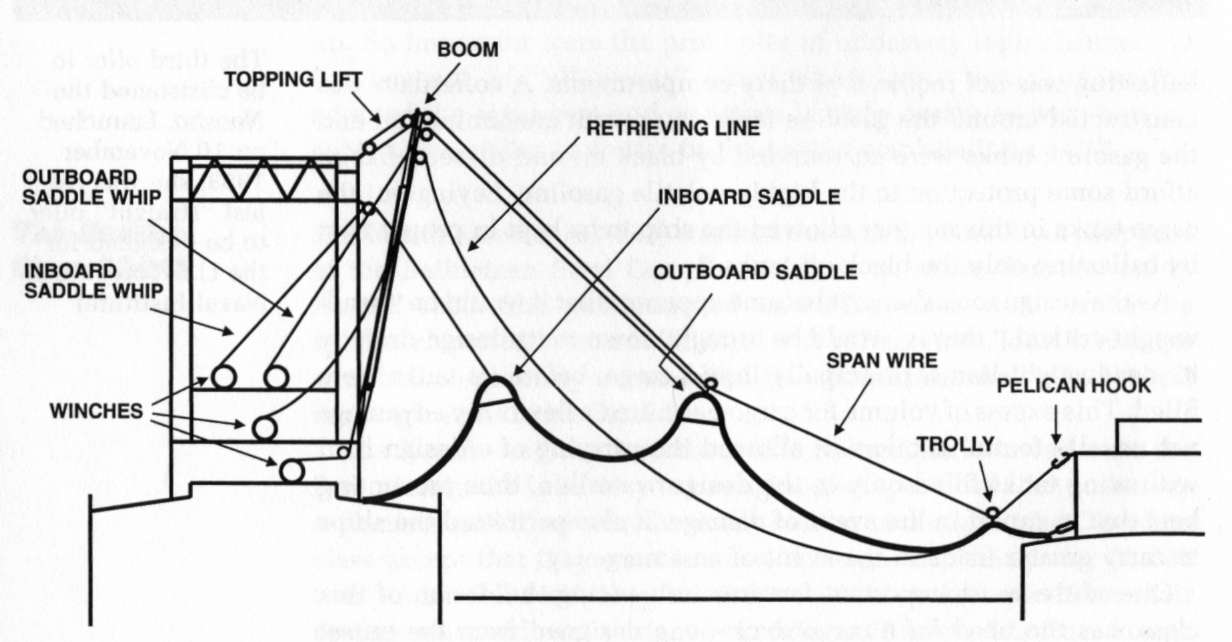 HyperWar: Gray Steel and Black Oil [Chapter 20]