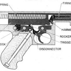 Basic Gun Diagram 7 Pin Wiring Trailer Plug Hyperwar Aircraft Airmament