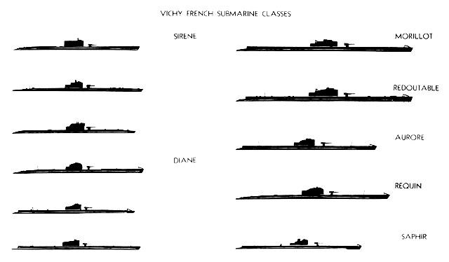 HyperWar: Axis Submarine Manual (ONI 220-M)