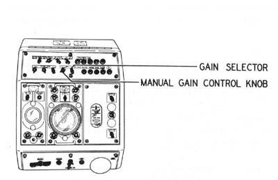HyperWar: Gun Fire Control System Mark 37 Operating System