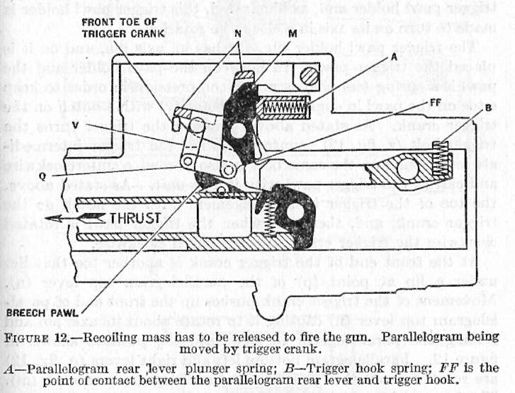 Pt Boat Diagram Hyperwar Motor Torpedo Boat Manual Part