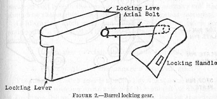 HyperWar: Motor Torpedo Boat Manual [Part ]