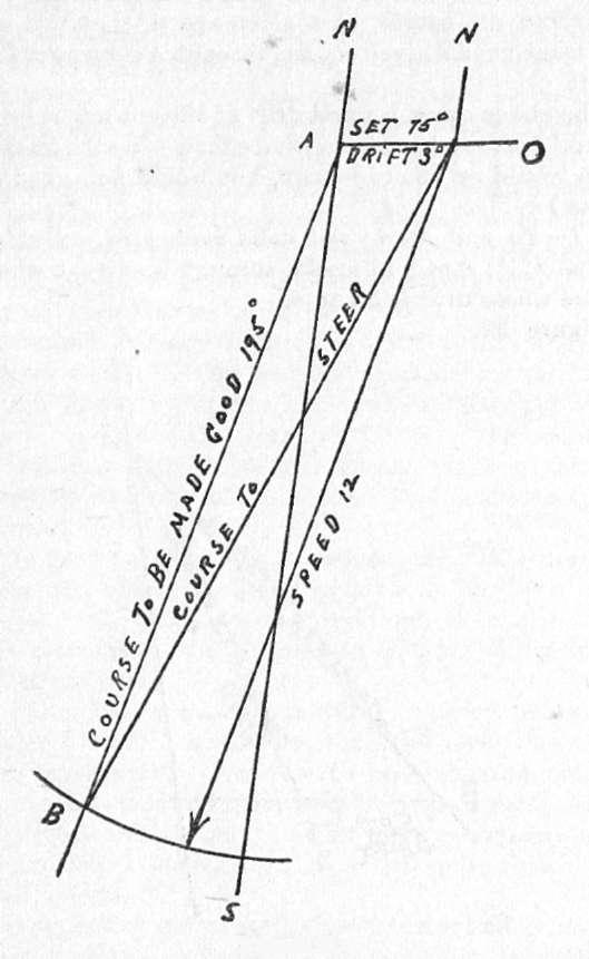HyperWar: Motor Torpedo Boat Manual [Part 3]