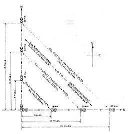 HyperWar: Radar Operator's Manual (RADFIVE) [3000]
