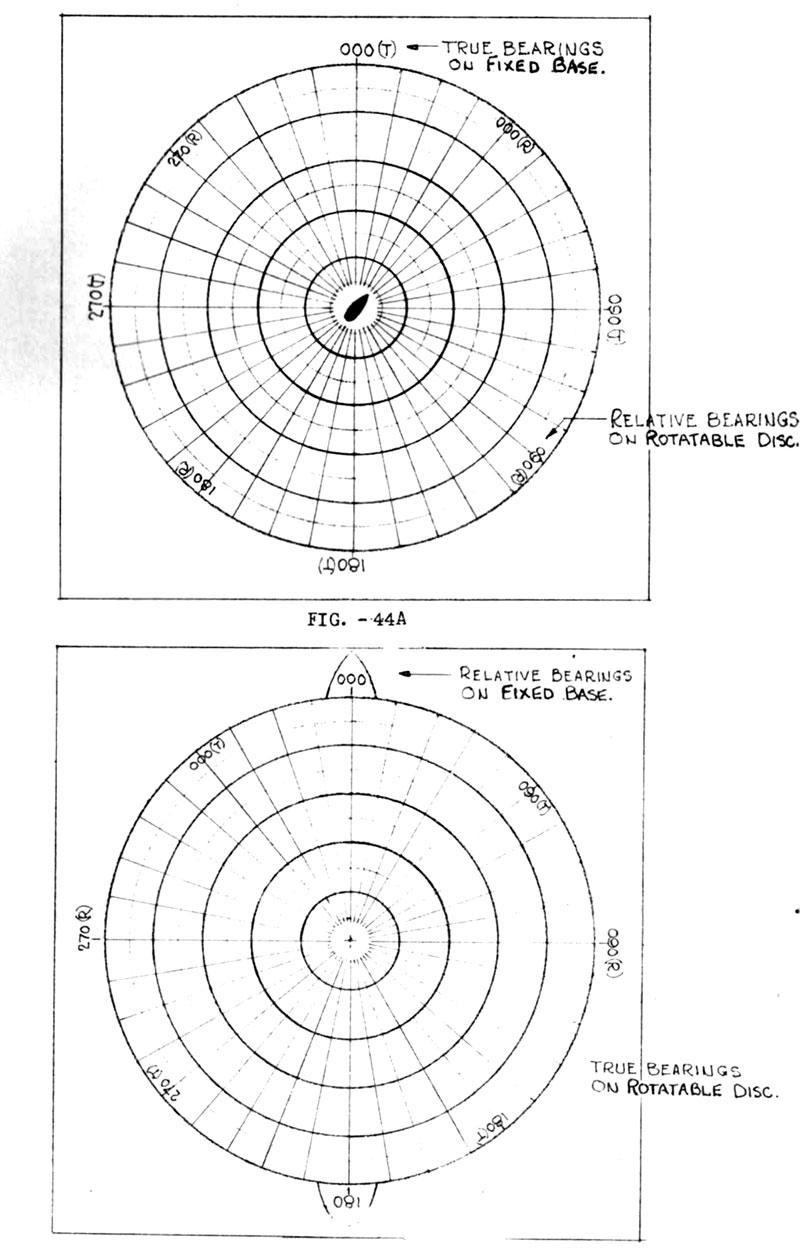 HyperWar: Radar Operator's Manual (RADFIVE) [4000]