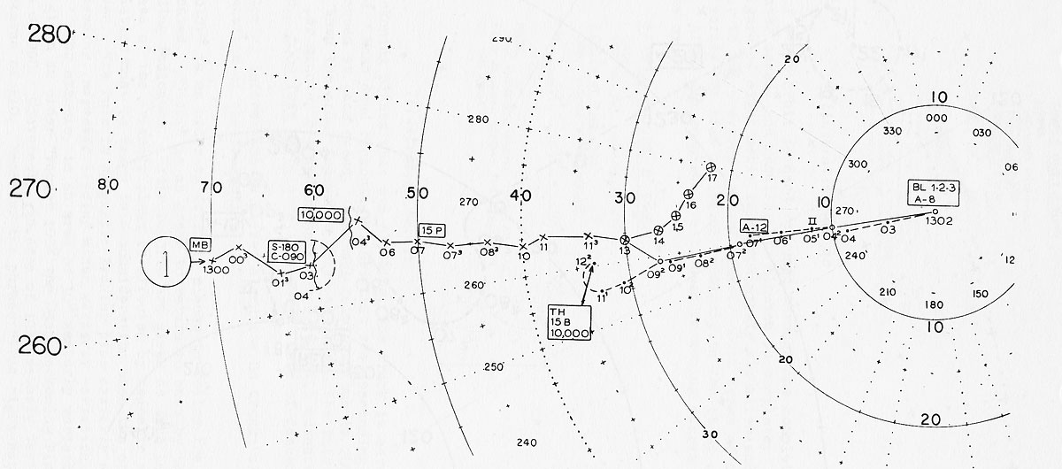 HyperWar: The Air Plotting Manual (RADFOUR)