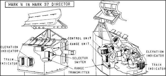 HyperWar: U.S. Radar: Operational Characteristics [Ship