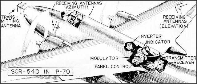 HyperWar: U.S. Radar: Operational Characteristics [AI