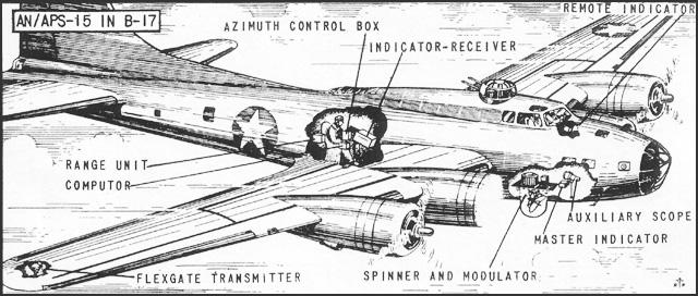 HyperWar: U.S. Radar: Operational Characteristics [Bombing
