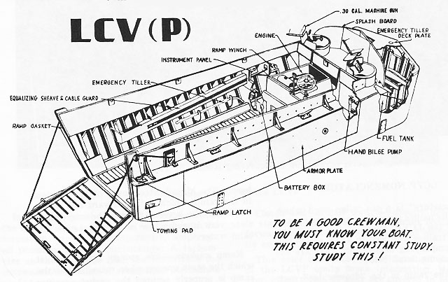 List of World War II vessel types of the United States