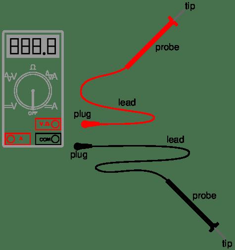 wiring a plug socket red black