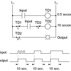 Time Delay Relay Circuit Diagram Cat 5 Wiring For Telephone Multivibrators Electronik Computer Td1 Provides An On Pulse To Coil Td2 Arbitrarily Short Moment In This At Least 0 Second Each