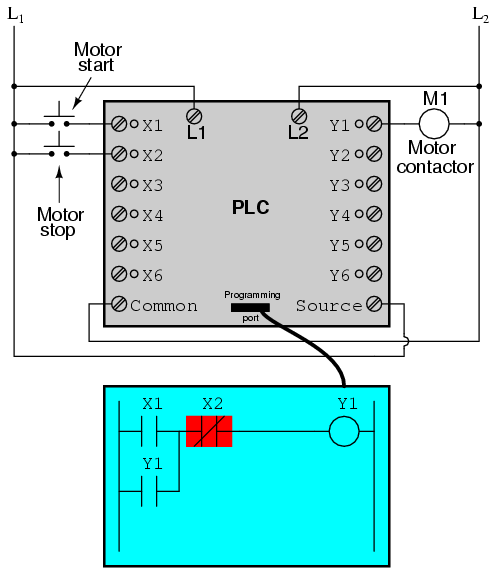 Circuit In Addition Motor Control Ladder Logic Likewise Electrical