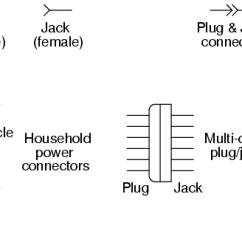 Plug In Wiring Diagram Western Golf Cart Battery Ac Connector Diagrams