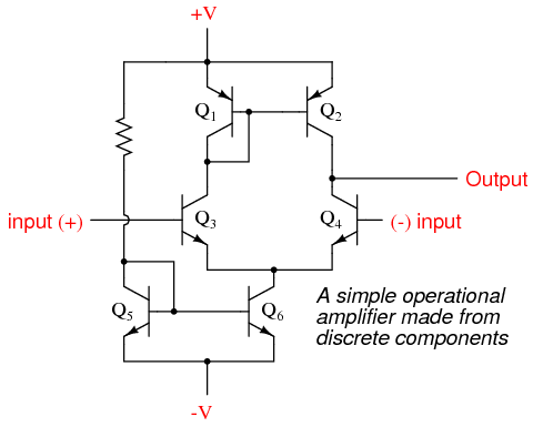 OPERATIONAL AMPLIFIERS types, working, explanations