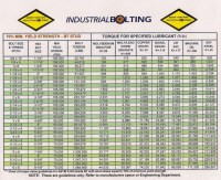 √ Enerpac Torque Wrench Chart | Enerpac Hydraulic Torque Wrench System