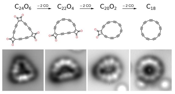 Figure 1: From left to right, precursor molecule C24O6, intermediates C22O4 and C20O2 and the final product cyclo[18]carbon C18 created on surface by dissociating CO masking groups using atom manipulation. The bottom row shows atomic force microscopy (AFM) data using a CO functionalized tip, obtained on bilayer NaCl on a Cu single crystal.