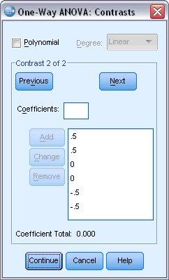 مربع حوار التباينات لإجراء تحليل التباين أحادي الاتجاه
