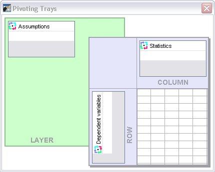 نافذة الدرج المحوري مع الافتراضات في بُعد الطبقة، والإحصائيات في بُعد العمود، والمتغيرات التابعة في بُعد الصف
