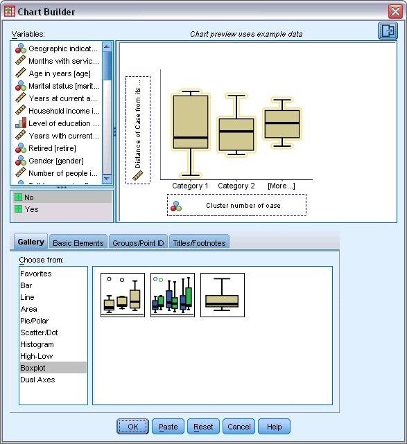 منشئ المخططات - التحليل العنقودي باستخدام الخوارزمية التصنيفية