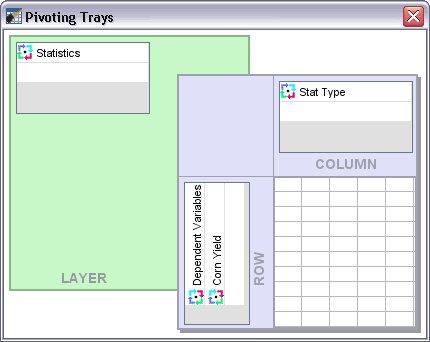 نافذة الأدراج المحورية ويظهر فيها عنصر الإحصائيات في بُعد الدرج Layer - الإحصائيات الوصفية لمجموعات البيانات SPSS