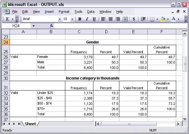 تتحول صفوف وأعمدة وخلايا الجدول المحوري إلى صفوف وأعمدة وخلايا في Excel