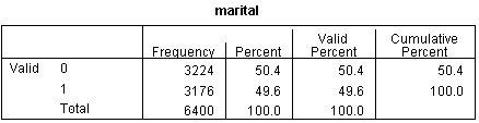 جدول الحالة الاجتماعية Marital status - بعد تغيير عرض تسميات المتغيرات والقيم