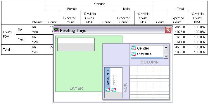 مربع الأدراج المحورية بعد تعديل المحاور وتغير الجدول في الخلفية