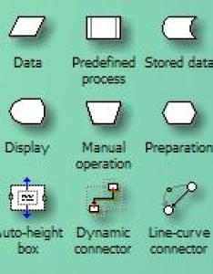 Basic flowchart shapes also standard microsoft visio organized by stencil rh ibm