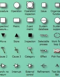 Tqm diagram shapes stencil also standard microsoft visio organized by rh ibm