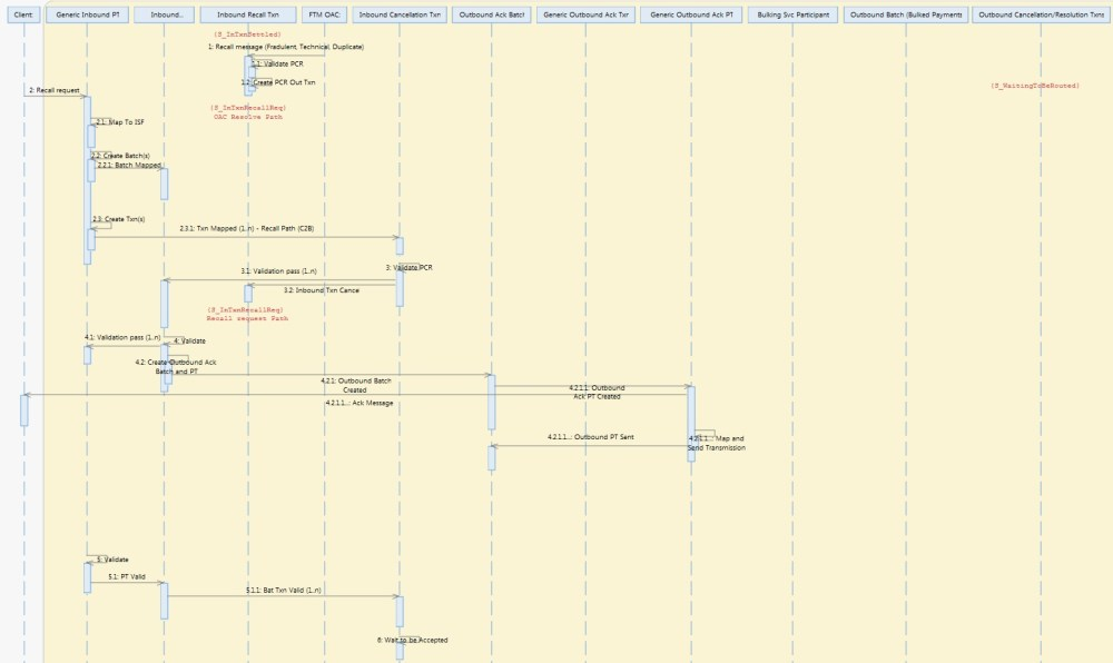 medium resolution of detailed sequence diagrams