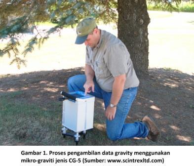 pengukuran graviti