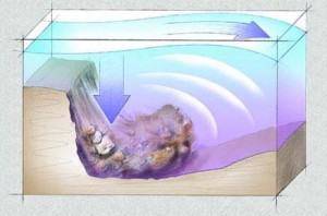 Gambaran longsor bawah laut menyebabkan tsunami (Sumber: scienenote.ucsc.edu)