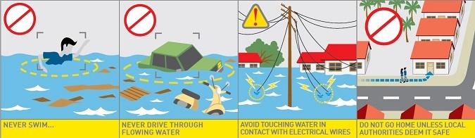 tip selamat dari banjir