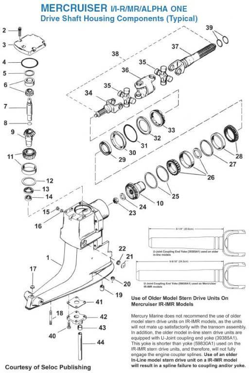 643_2?resized512%2C768 mercruiser 5 7 wiring diagram efcaviation com Mercruiser Thunderbolt Ignition Wiring Diagram at n-0.co