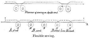 FlexibleSewing-bookbinding